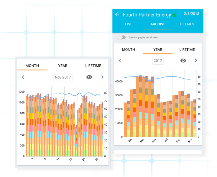 Download Remote Monitoring App Of Fourth Partner Energy on